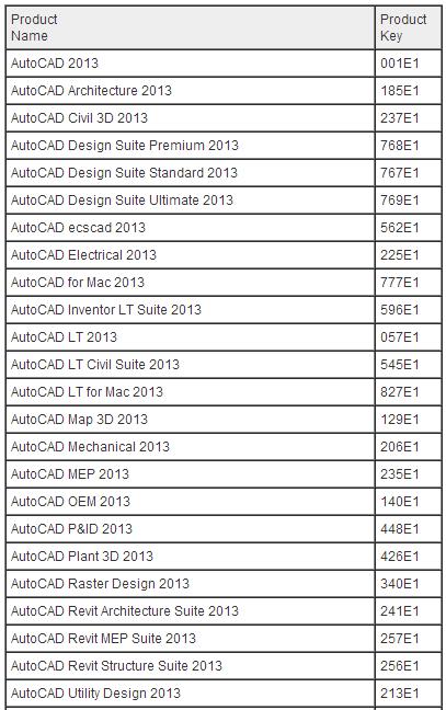 лицензионный ключ для Autocad 2013 бесплатно - фото 9